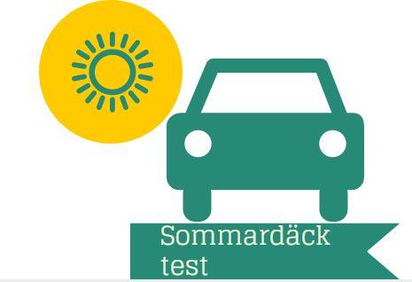 pretty nice 0a7e2 d0927 Bäst i test sommardäck 2019, för premium-, billiga-, SUV-, 18 tum- och  sportdäck